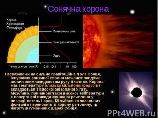 Сонячна корона Незважаючи на сильне гравітаційне поле Сонця, існування сонячної