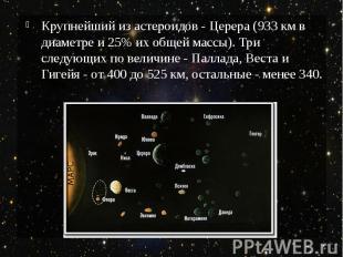 Крупнейший из астероидов - Церера (933км в диаметре и 25% их общей массы).