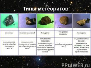 Типы метеоритов