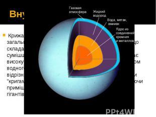 Внутрішній склад Крижана оболонка фактично не є крижаною в загальноприйнят