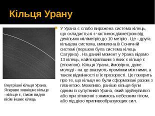 Кільця Урану У Урана є слабо виражена система кілець, що складається з частинок