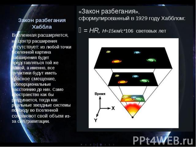 Закон разбегания Хаббла «Закон разбегания», сформулированный в 1929 году Хабблом: �� = HR, H≈15км/с*106 световых лет