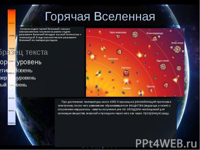 Горячая Вселенная Согласно модели горячей Вселенной, плазма и электромагнитное излучение на ранних стадиях расширения Вселенной обладали высокой плотностью и температурой. В ходе космологического расширения Вселенной эта температур…