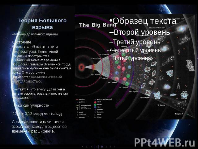Теория Большого взрыва Что было до большого взрыва? Состояние бесконечнойплотности и температуры, бесконечной кривизны пространства вконечныймомент времени в прошлом. Размеры Вселенной тогда равнялись нулю— она была сжата в т…