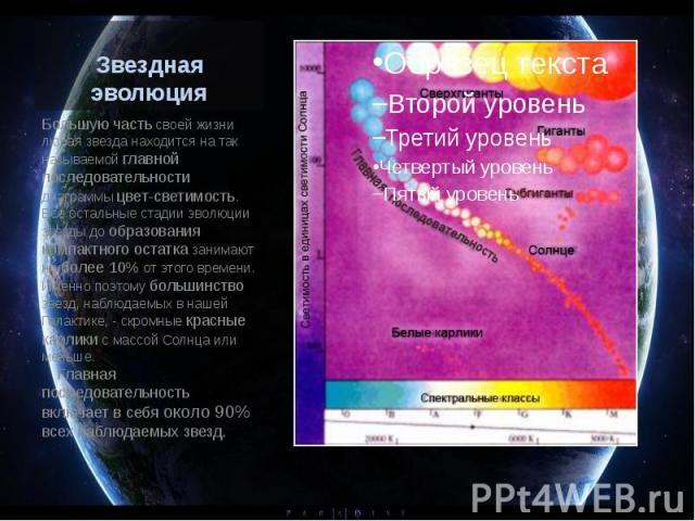 Звездная эволюция Большую часть своей жизни любая звезда находится на так называемой главной последовательности диаграммы цвет-светимость. Все остальные стадии эволюции звезды до образования компактного остатка занимают не более 10% от этого времени…