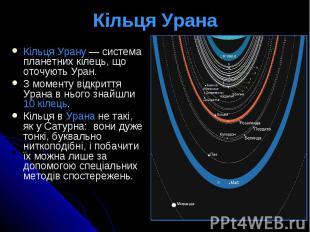 Кільця Урана Кільця Урану— система планетних кілець, що оточують&nbs