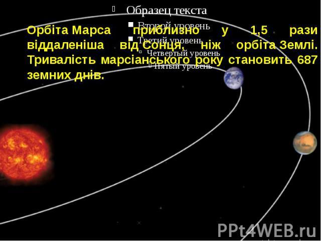 ОрбітаМарса приблизно у 1,5 рази віддаленіша відСонця, ніж орбітаЗемлі. Тривалість марсіанського року становить 687 земних днів.