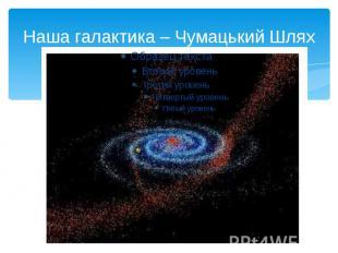 Наша галактика – Чумацький Шлях