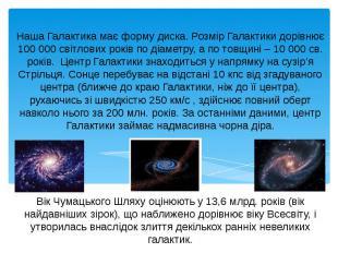 Наша Галактика має форму диска. Розмір Галактики дорівнює 100 000 світлових рокі