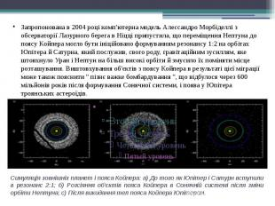 Симуляція зовнішніх планет і пояса Койпера: а) До того як Юпітер і Сатурн вступи