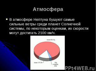 Атмосфера В атмосфере Нептуна бушуют самые сильные ветры среди планет Солнечной