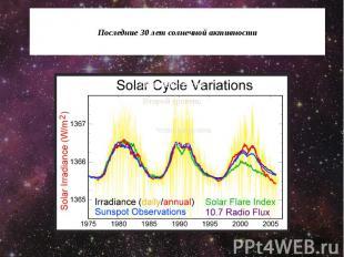 Последние 30 лет солнечной активности