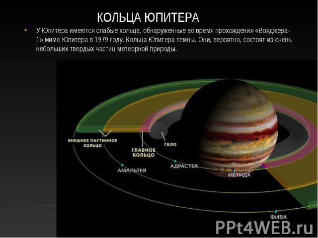 У Юпитера имеются слабые кольца, обнаруженные во время прохождения «Вояджера-1» мимо Юпитера в 1979 году. Кольца Юпитера темны. Они, вероятно, состоят из очень небольших твердых частиц метеорной природы. У Юпитера имеются слабые кольца, обнаруженные…