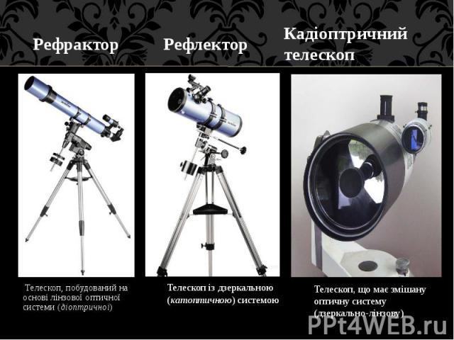 Телескоп, побудований на основі лінзової оптичної системи (діоптричної) Телескоп, побудований на основі лінзової оптичної системи (діоптричної)