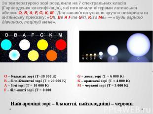 За температурою зорі розділили на 7 спектральних класів (Гарвардська класифікаці