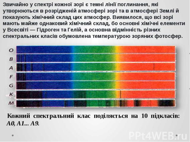Звичайно у спектрі кожної зорі є темні лінії поглинання, які утворюються в розрідженій атмосфері зорі та в атмосфері Землі й показують хімічний склад цих атмосфер. Виявилося, що всі зорі мають майже однаковий хімічний склад, бо основні хімічні елеме…