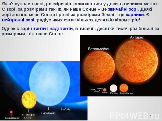 Як з'ясували вчені, розміри зір коливаються у досить великих межах. Є зорі, за розмірами такі ж, як наше Сонце – це звичайні зорі. Деякі зорі значно меші Сонця і рівні за розмірами Землі – це карлики. Є нейтронні зорі, радіус яких сягає кількох деся…