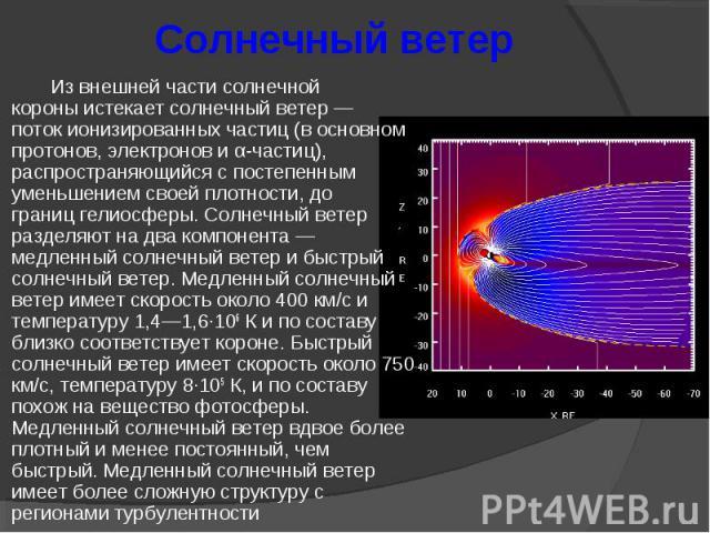 Из внешней частисолнечной короныистекаетсолнечный ветер— потокионизированных частиц(в основном протонов, электронов и α-частиц), распространяющийся с постепенным уменьшением своей плотности, до границгелиосф…
