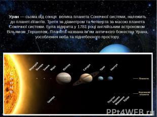 Уран— сьома відсонця великапланета Сонячної системи, нал