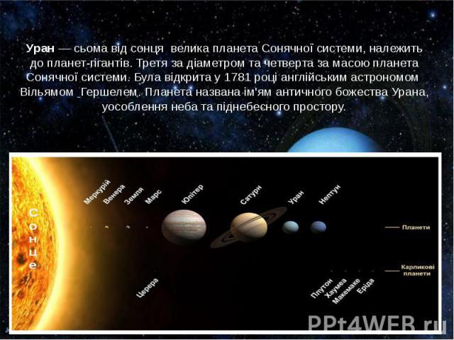 Уран— сьома відсонця великапланета Сонячної системи, належить допланет-гігантів. Третя за діаметром та четверта за масою планета Сонячної системи. Була відкрита у1781році англійським астрономом Вільямо…