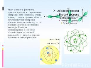 Якщо в нашому фізичному просторі в результаті переміщення нейтрона і його оберта