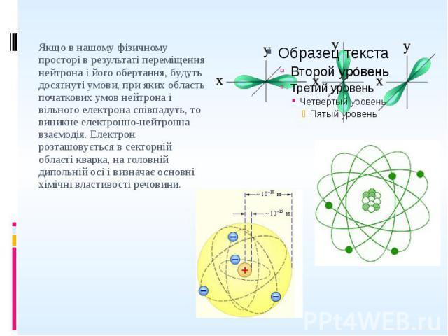 Якщо в нашому фізичному просторі в результаті переміщення нейтрона і його обертання, будуть досягнуті умови, при яких область початкових умов нейтрона і вільного електрона співпадуть, то виникне електронно-нейтронна взаємодія. Електрон розташовуєтьс…