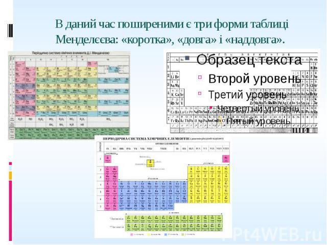 В даний час поширеними є три форми таблиці Менделєєва: «коротка», «довга» і «наддовга».