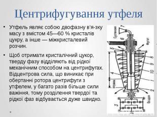 Центрифугування утфеля Утфель являє собою двофазну в'язку масу з вмістом 45