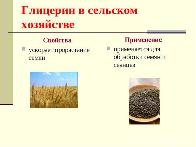 Свойства Свойства ускоряет прорастание семян