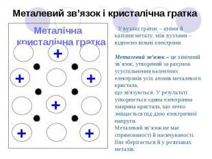 Металічна кристалічна гратка Металічна кристалічна гратка
