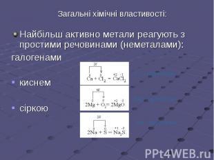 Найбільш активно метали реагують з простими речовинами (неметалами): Найбільш ак