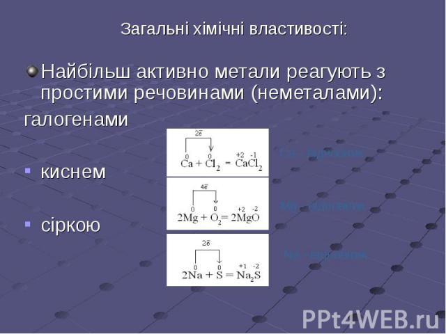 Найбільш активно метали реагують з простими речовинами (неметалами): Найбільш активно метали реагують з простими речовинами (неметалами): галогенами киснем сіркою