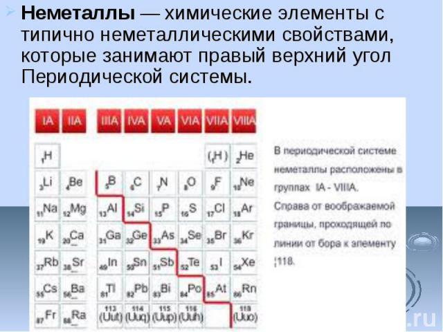 Неметаллы—химические элементыс типично неметаллическими свойствами, которые занимают правый верхний угол Периодической системы.