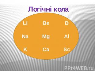 Логічні кола