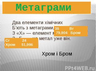 Два елементи хімічних Б'ють з метаграми, як дзвін: З «Х» ― елемент металічний, З
