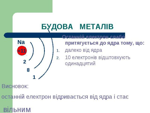 БУДОВА МЕТАЛІВ Останній електрон слабо притягується до ядра тому, що: далеко від ядра 10 електронів відштовхують одинадцятий