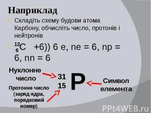 Наприклад Складіть схему будови атома Карбону, обчисліть число, протонів і нейтр