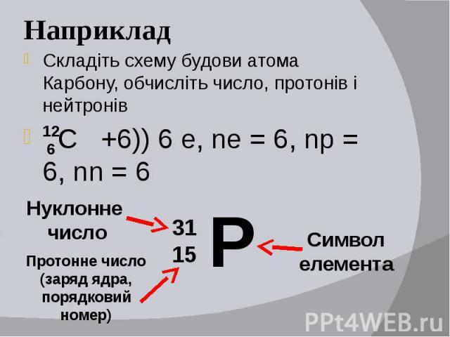 Наприклад Складіть схему будови атома Карбону, обчисліть число, протонів і нейтронів С +6)) 6 е, ne = 6, np = 6, nn = 6