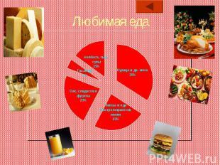 Любимая еда