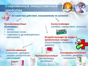 Современные лекарственные средства