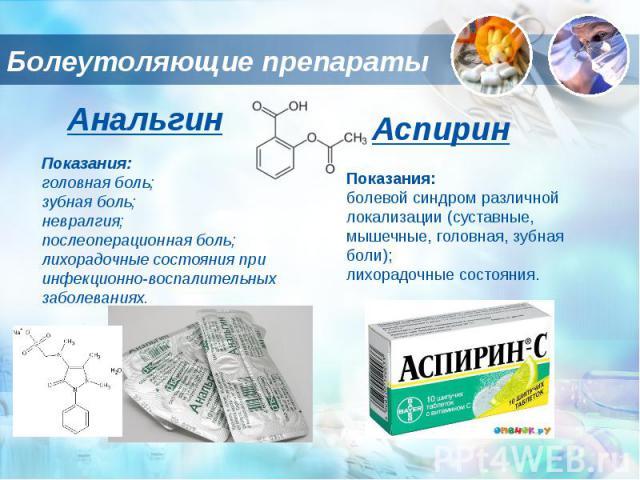 Болеутоляющие препараты