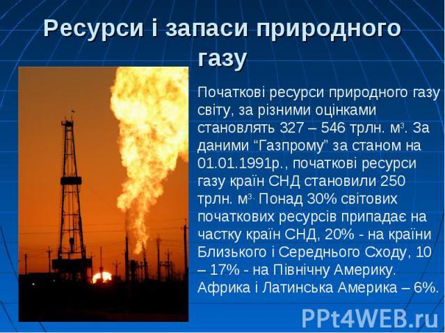 Ресурси і запаси природного газу