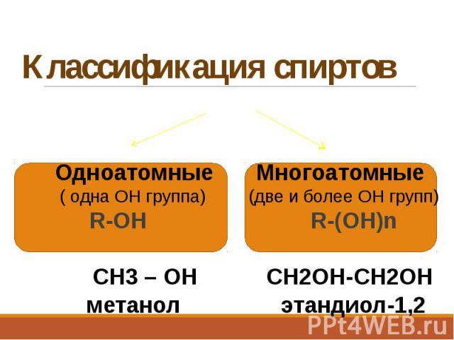 Классификация спиртов Одноатомные Многоатомные ( одна ОН группа) (две и более ОН групп) R-OH R-(OH)n СН3 – ОН СН2ОН-СН2ОН метанол этандиол-1,2