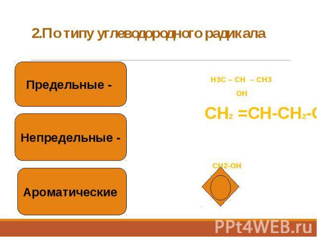 2.По типу углеводородного радикала Н3С – СН – СН3 ОН СН2 =СН-СН2-ОН СН2-ОН