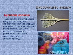 Виробництво акрилу Акрилове волокно Виробництво структур волокон складається з н