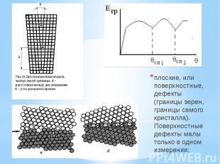 плоские, или поверхностные, дефекты (границы зерен, границы самого кристалла). П