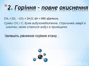 СН4 + 2О2 →СО2 + 2Н2О; ∆Н = 890 кДж/моль СН4 + 2О2 →СО2 + 2Н2О; ∆Н = 890 кДж/мол