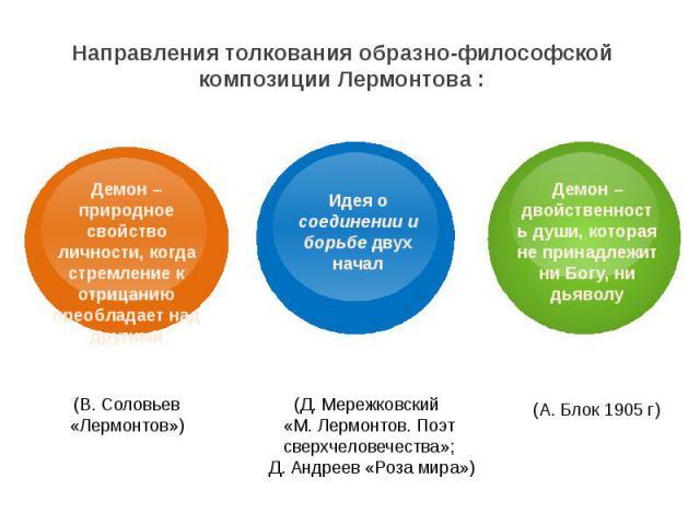 Направления толкования образно-философской композиции Лермонтова :