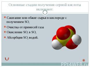 Сжигание или обжиг сырья вкислородес получениемSO2 Сжигание ил