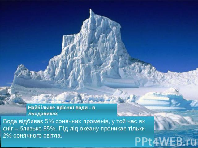 Вода відбиває 5% сонячних променів, у той час як сніг – близько 85%. Під лід океану проникає тільки 2% сонячного світла. Вода відбиває 5% сонячних променів, у той час як сніг – близько 85%. Під лід океану проникає тільки 2% сонячного світла.
